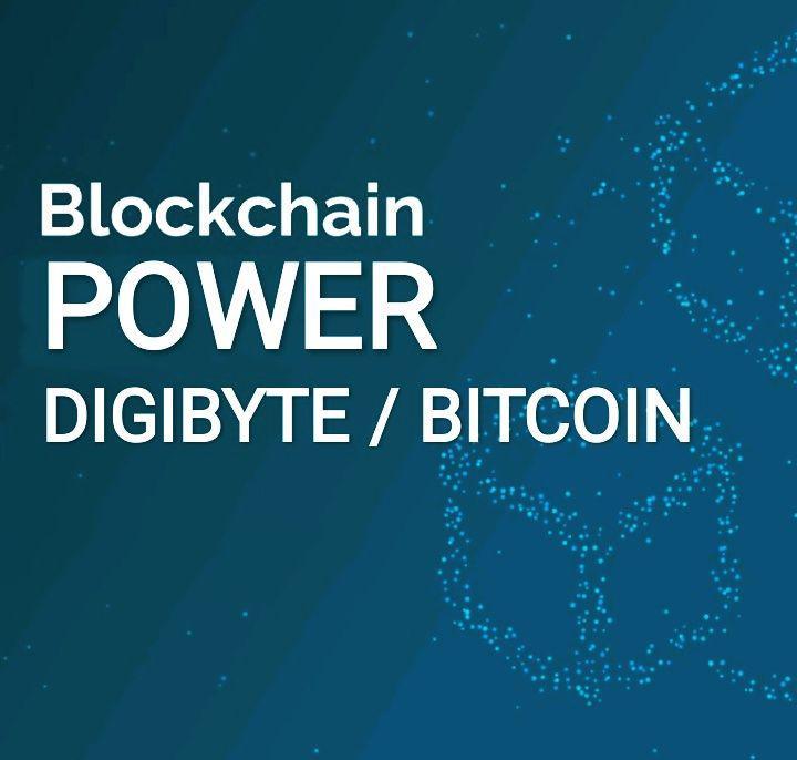 Digibyte/Bitcoin